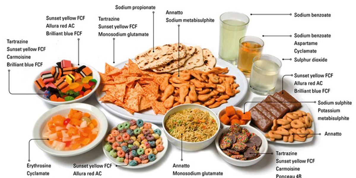 Các loại phụ gia thực phẩm